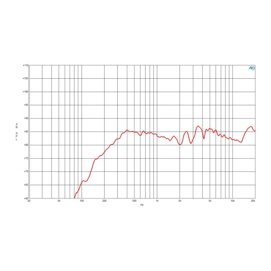 B&C 2NDF26 2 inch 30W 8 Ohm Neodymium Loudspeaker Driver