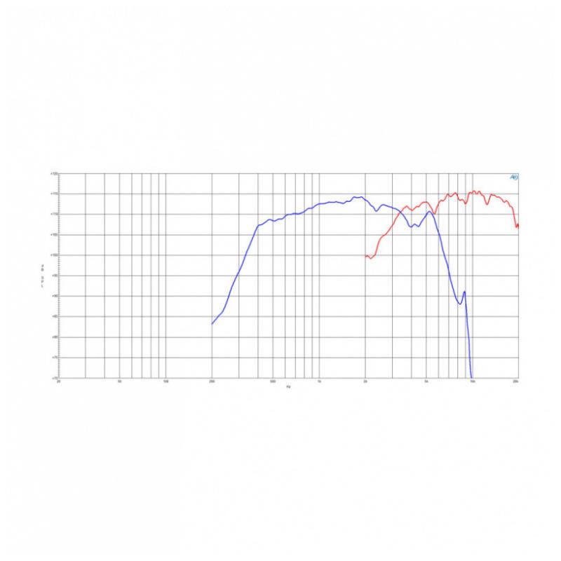 B&C DCX464 - 1.4 inch 110W 16 Ohm Compression Driver