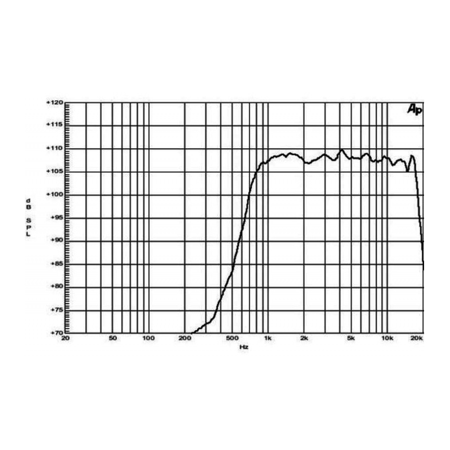 B&C DE250 60W 8 Ohm 1 inch Bolt On Compression Driver