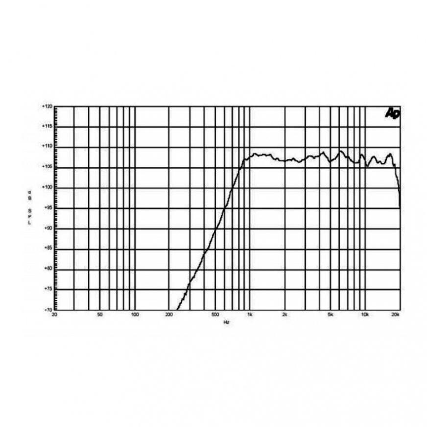 B&C DE500 50W 8 Ohm 1 inch Bolt On Compression Driver