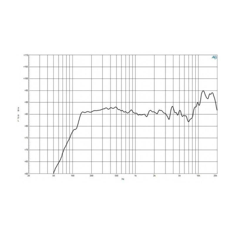 B&C 35NDF26 - 3.5 inch 30W 8 Ohm