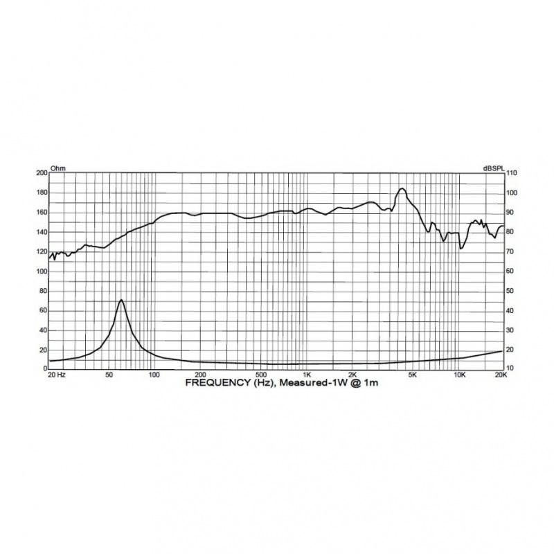 P-Audio SN6-150MB - 6 inch 150W 8 Ohm